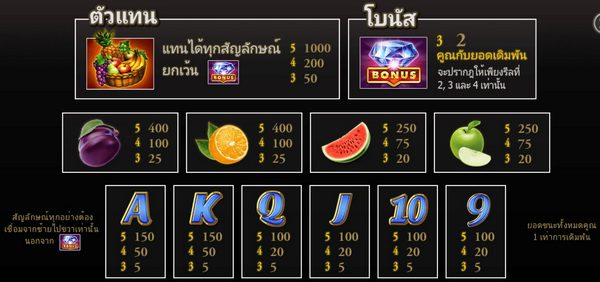 Payout rate  Lucky Fruits Slot